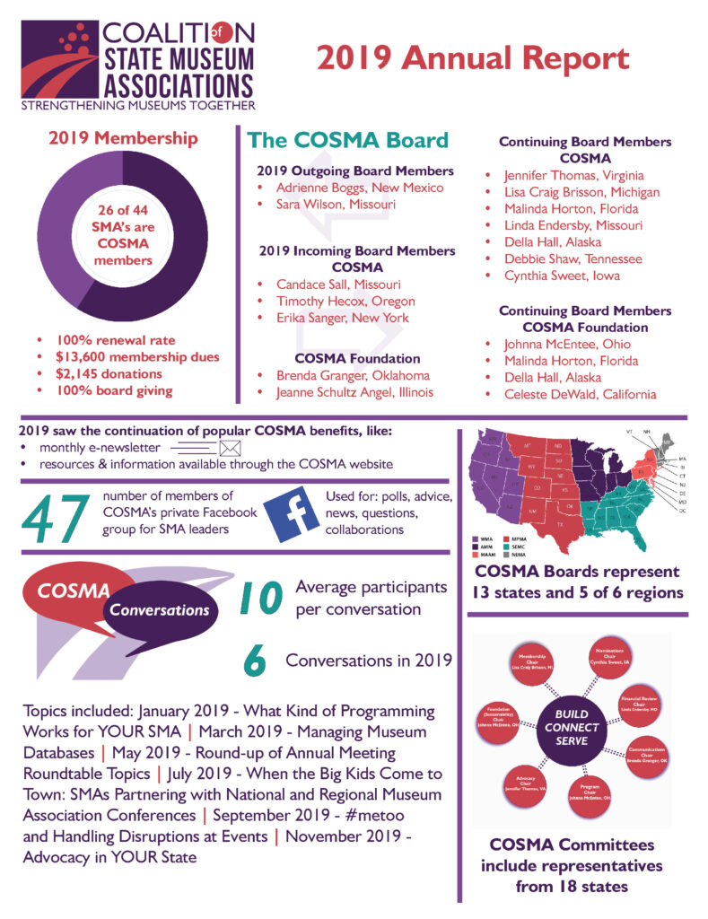 COSMA Annual Report FINAL_Page_2