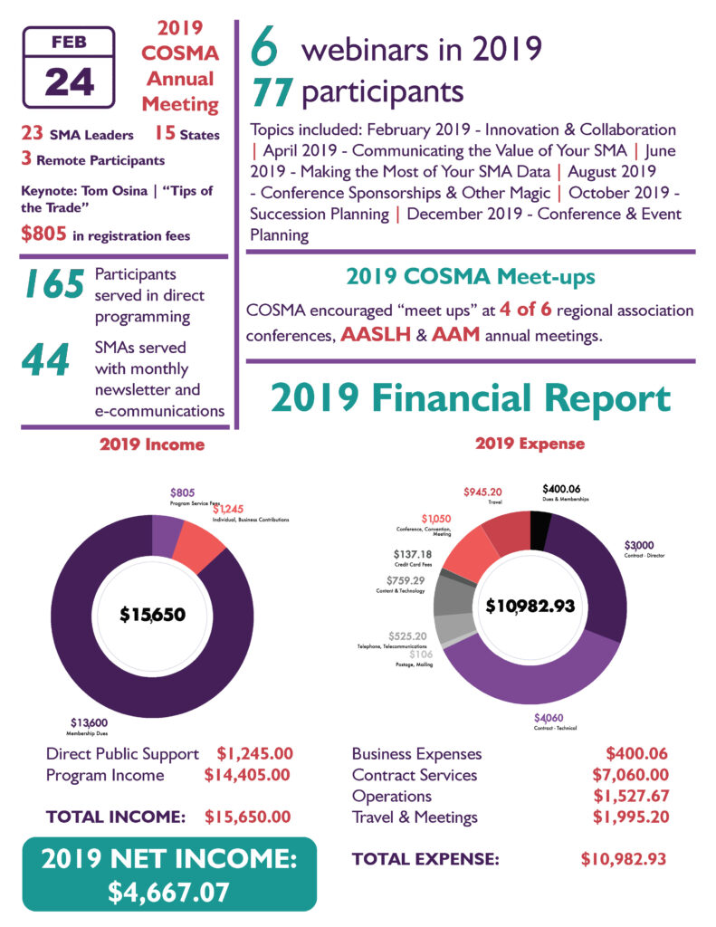 COSMA Annual Report FINAL_Page_3
