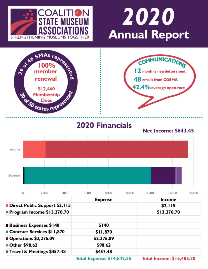COSMA 2020 Annual Report 4.18.21_Page_1
