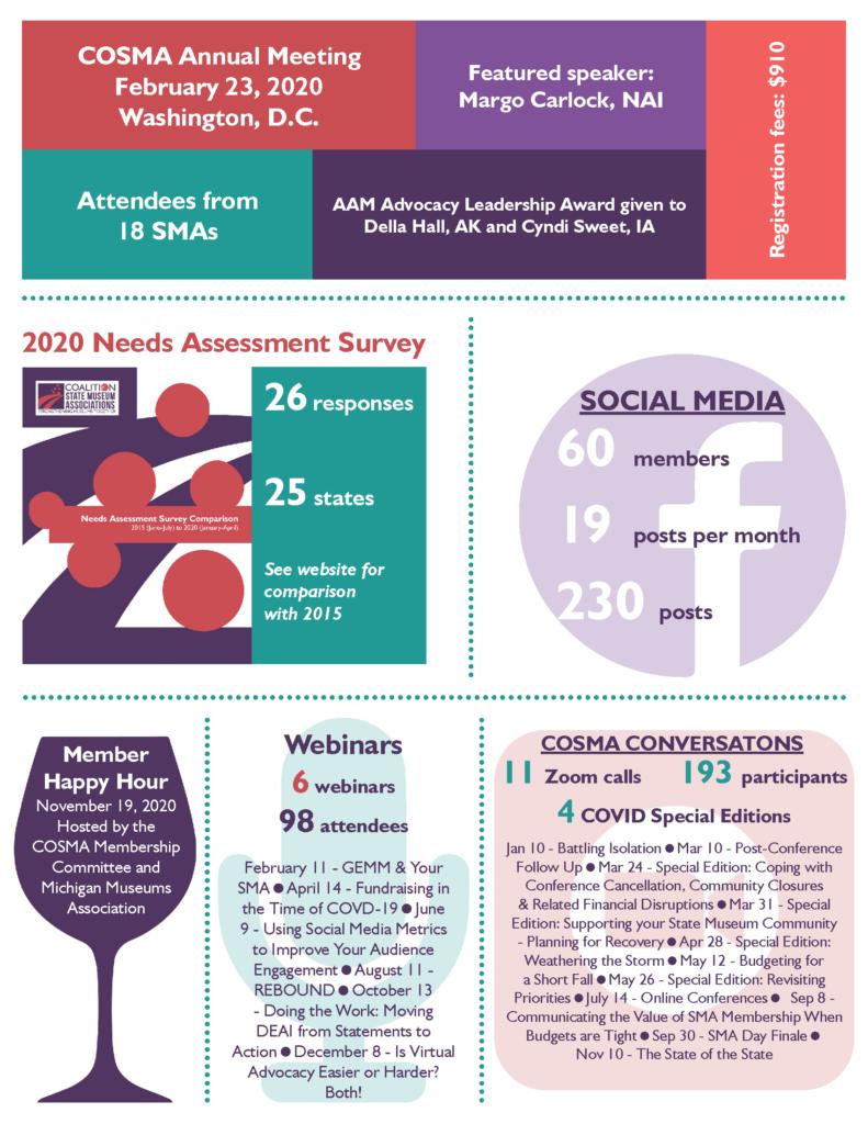 COSMA 2020 Annual Report 4.18.21_Page_3