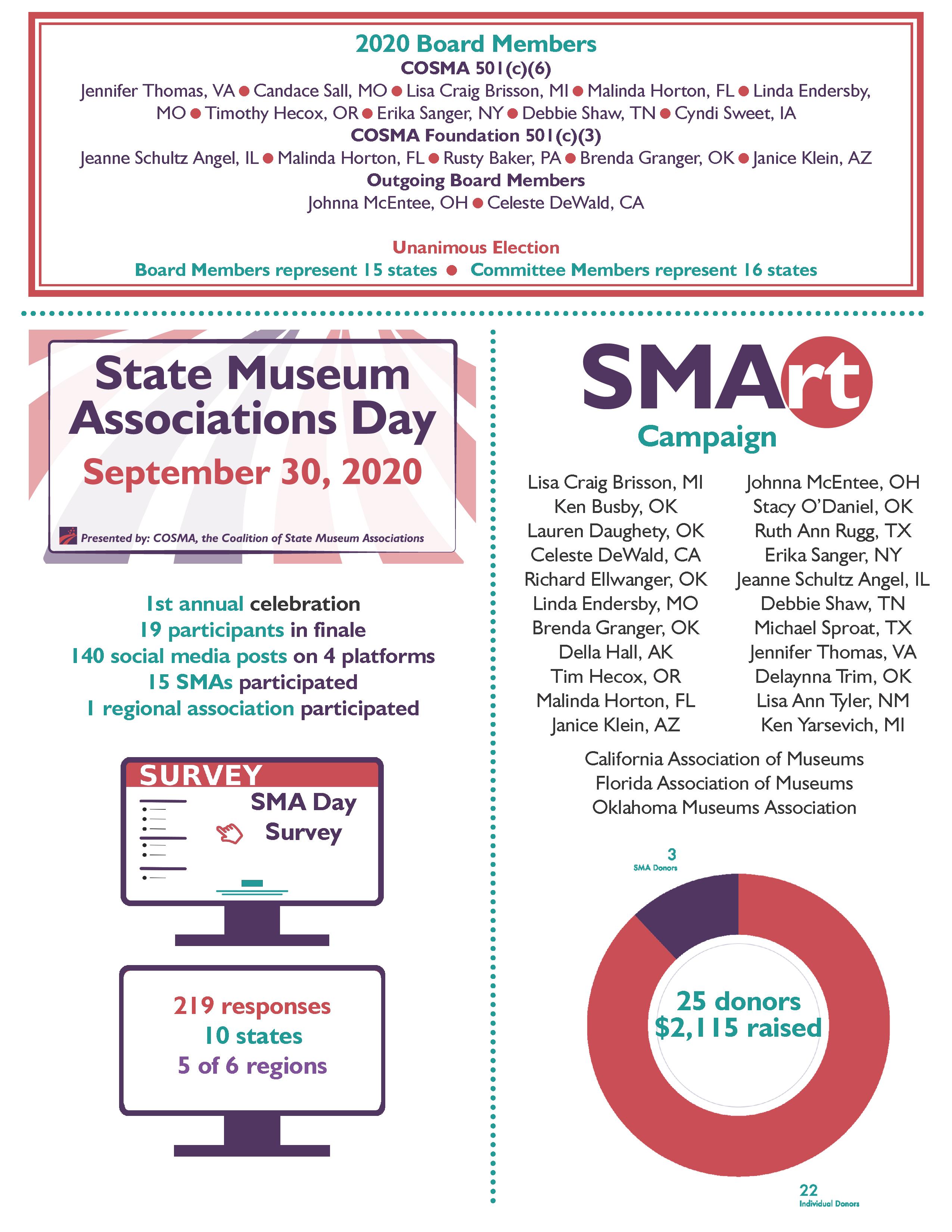 COSMA 2020 Annual Report 5.30.21_Page_2
